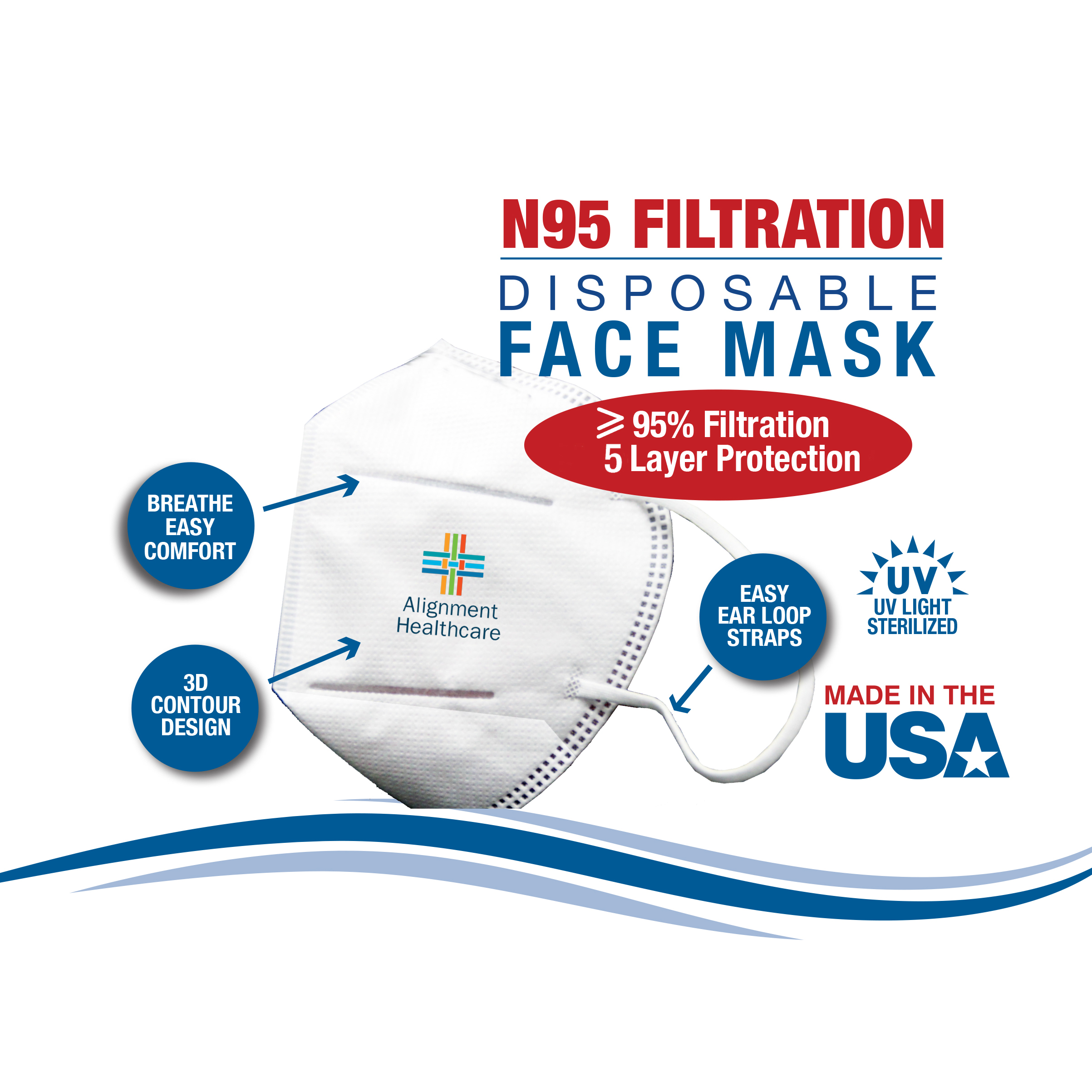 Printed N95 Filtration Mask